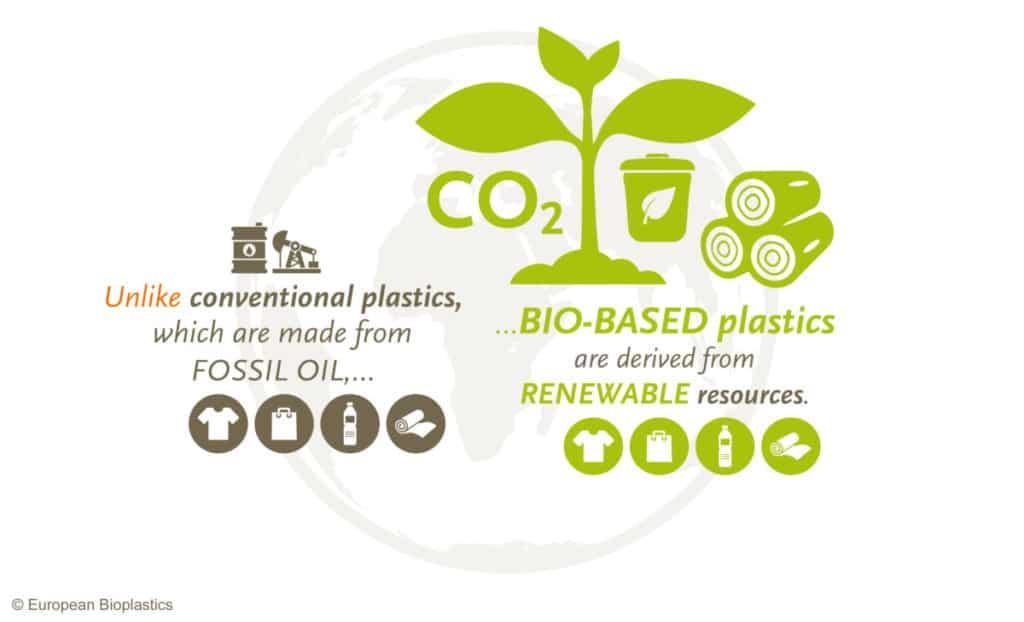 Plastica e bioplastica a confronto